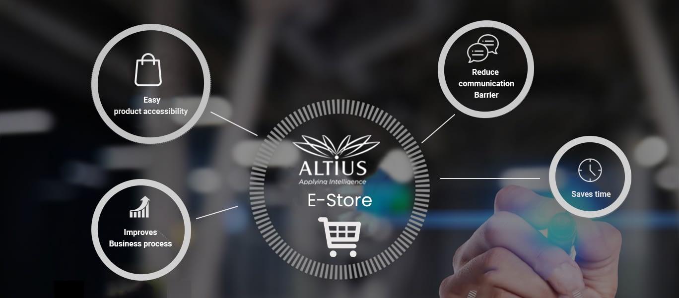B2B-eCommerce-store-benefits