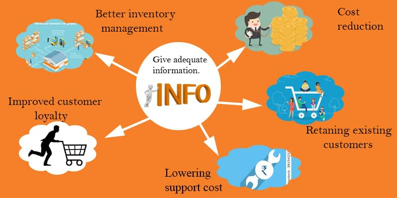 Why-is-product-information-important-in-reducing-your-return-merchandise-rate